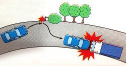 Những trường hợp túi khí xe không bật
